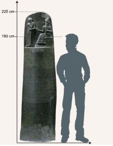 Comparison of the Stele of Hammurabi with a Man